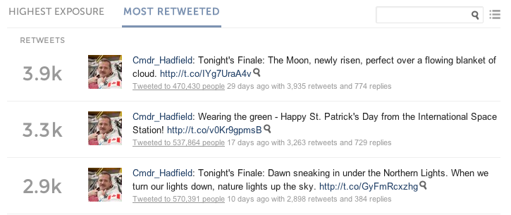 Most RTs Hadfield Tracker
