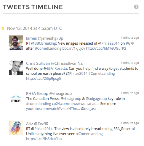 #cometlanding tweets timeline day 2