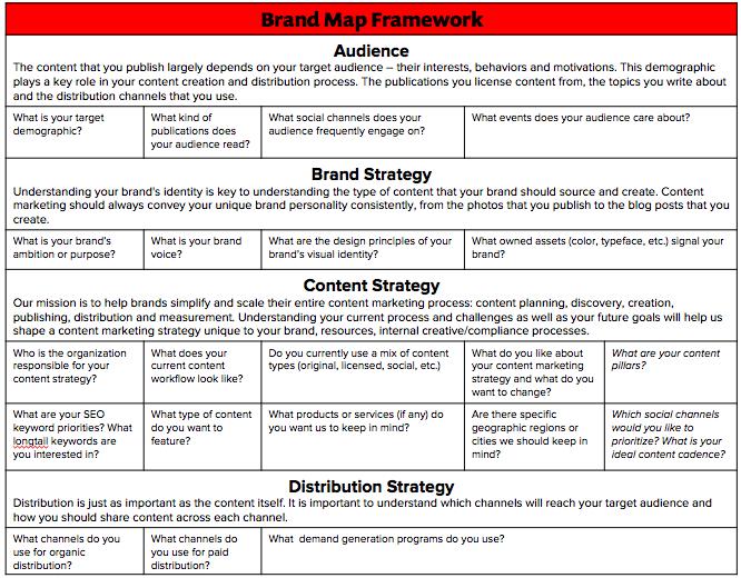 Brand Map Framework