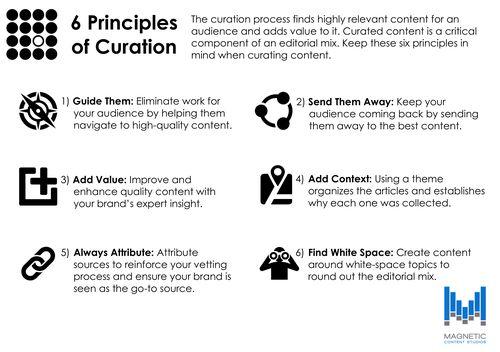 content curation principles