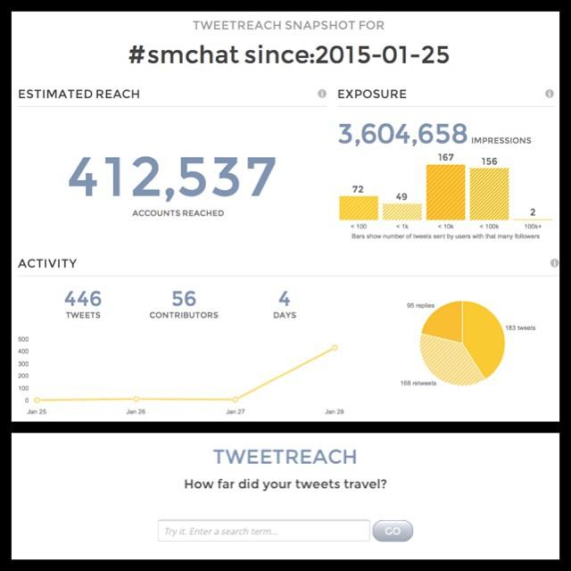 tweetreach #smchat