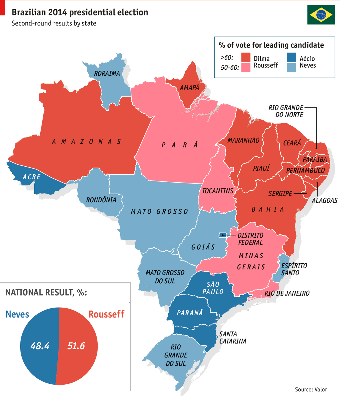 Brazilian 2014 presidential election