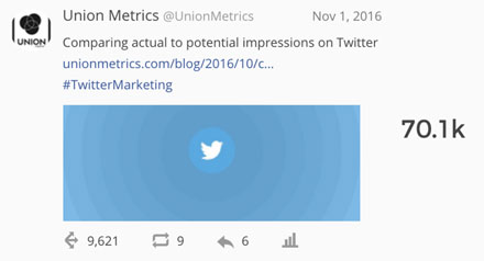 Union Metrics makes social analytics easy