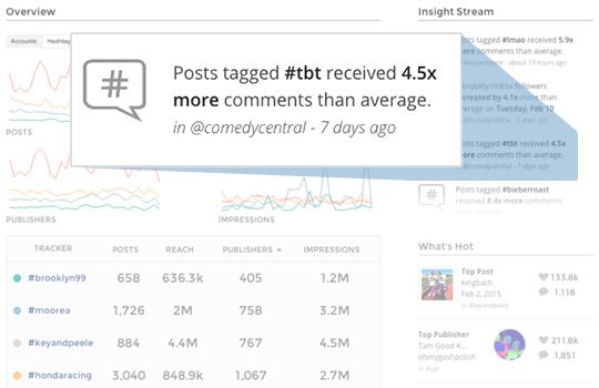 instagram analytics - insights