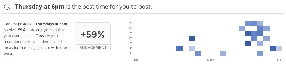Worst post 2