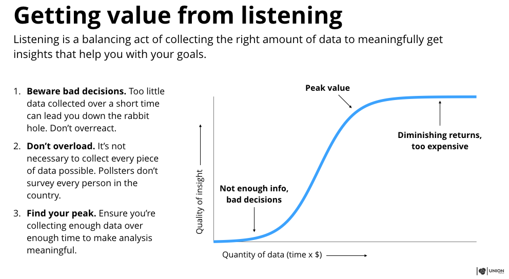 Value from listening Hayes webinar